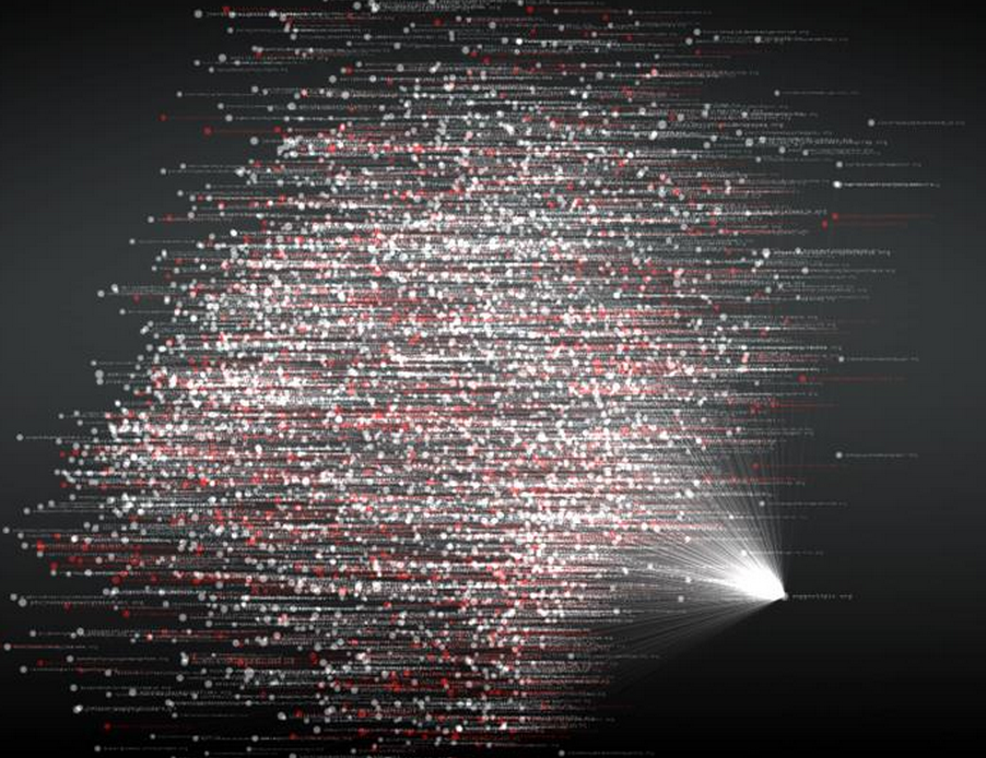 """OpenGrapheti shows how an """"abuse desk"""" email address (shown in the point in the lower right) is connected to malicious Web domains (red points) and benign domains (white points)."""